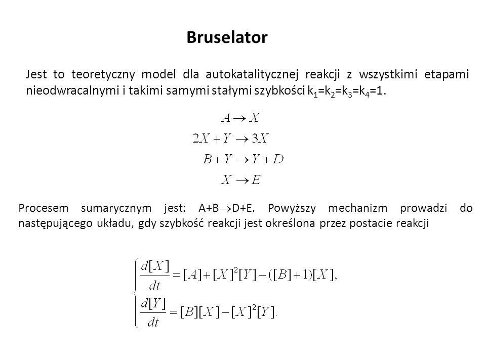 Bruselator