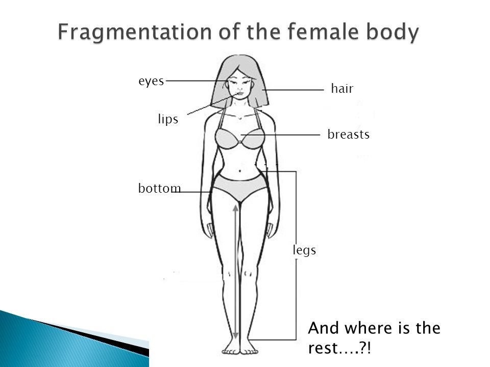 Fragmentation of the female body