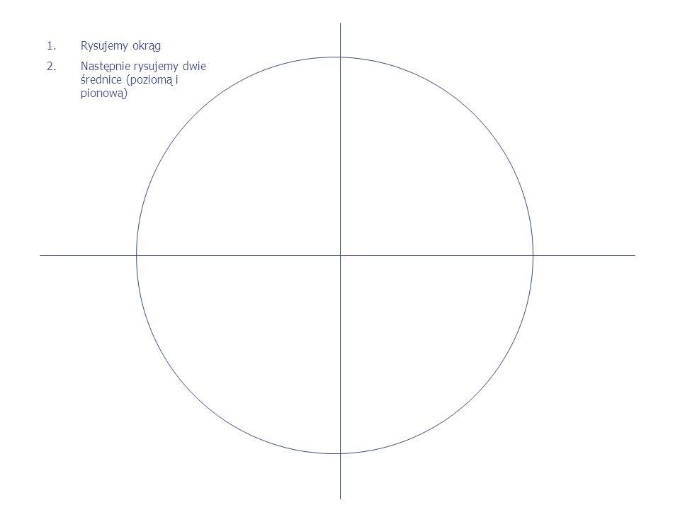 Rysujemy okrąg Następnie rysujemy dwie średnice (poziomą i pionową)