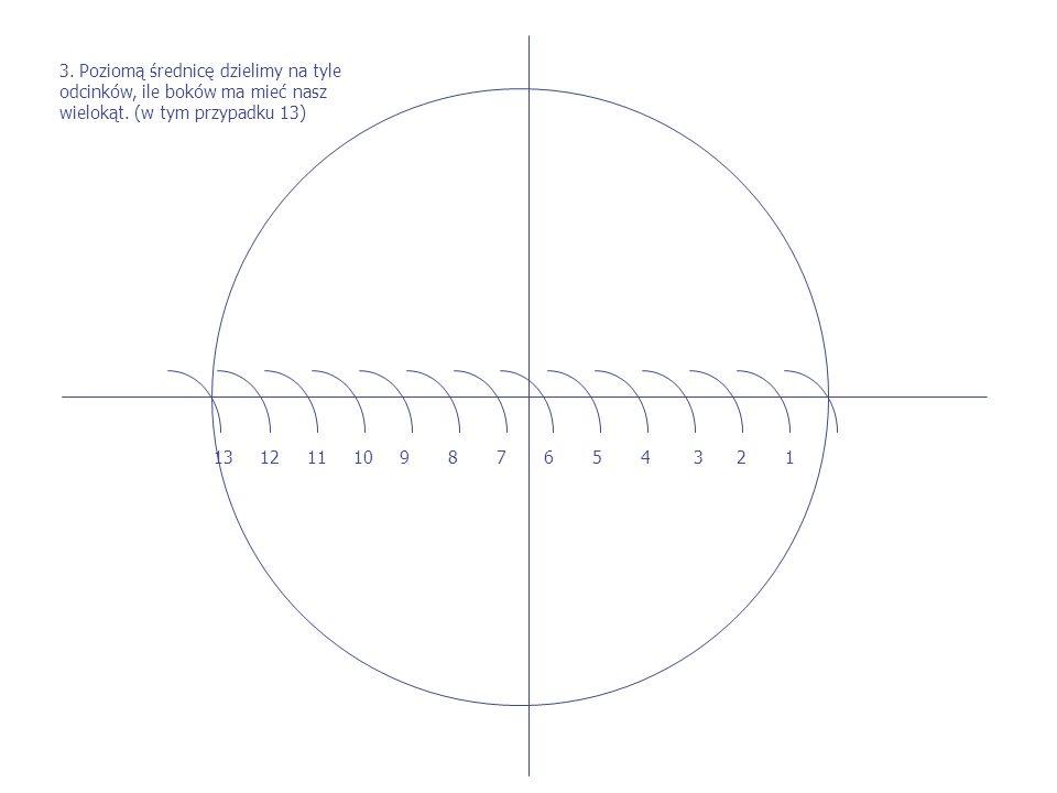 3. Poziomą średnicę dzielimy na tyle odcinków, ile boków ma mieć nasz wielokąt. (w tym przypadku 13)