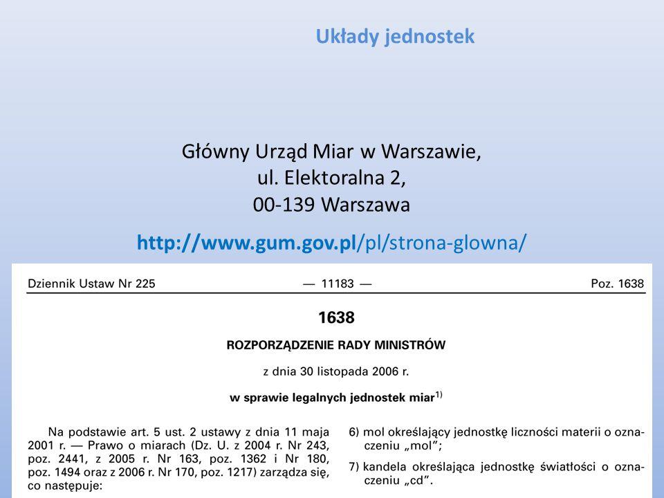Główny Urząd Miar w Warszawie,