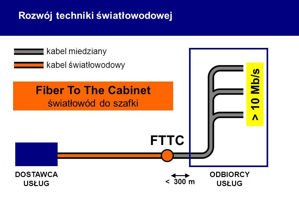 FTTC > 10 Mb/s Fiber To The Cabinet Rozwój techniki światłowodowej