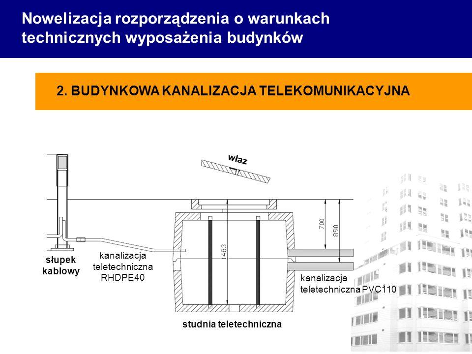 studnia teletechniczna