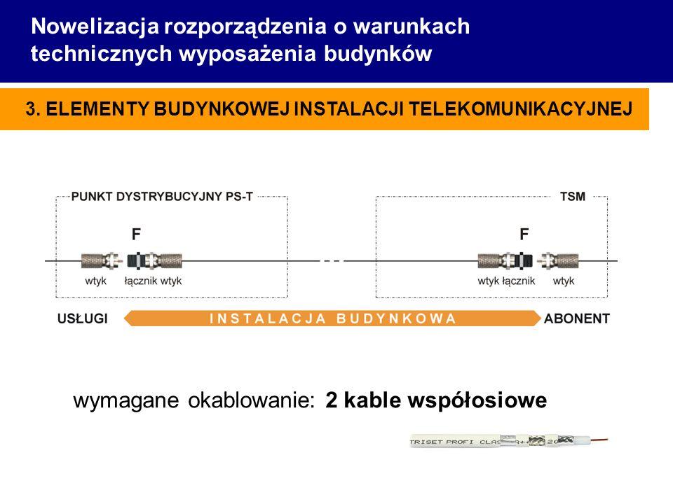 wymagane okablowanie: 2 kable współosiowe