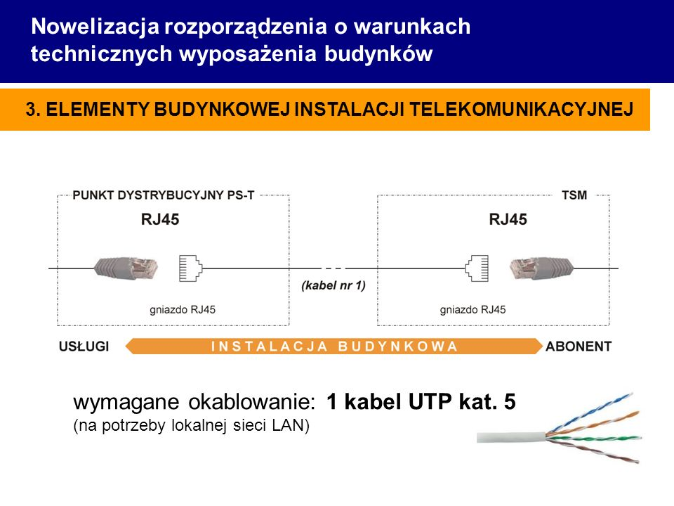 wymagane okablowanie: 1 kabel UTP kat. 5