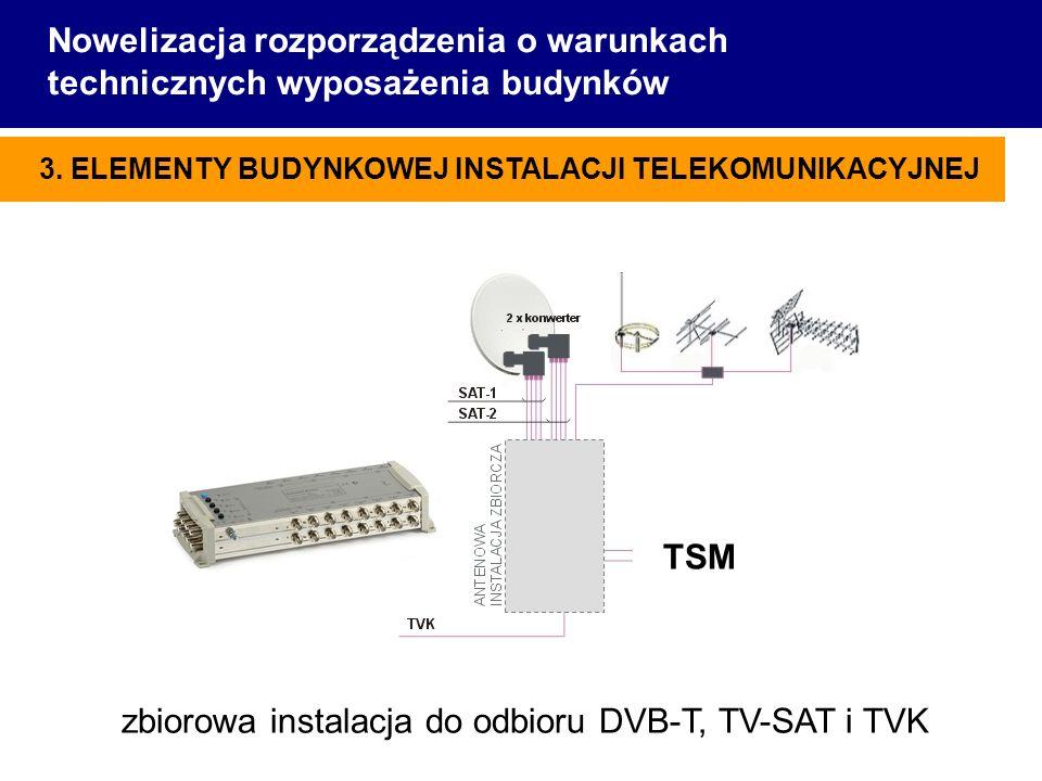 zbiorowa instalacja do odbioru DVB-T, TV-SAT i TVK