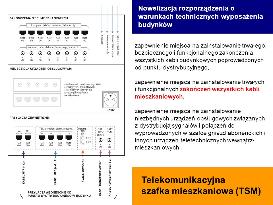 szafka mieszkaniowa (TSM)