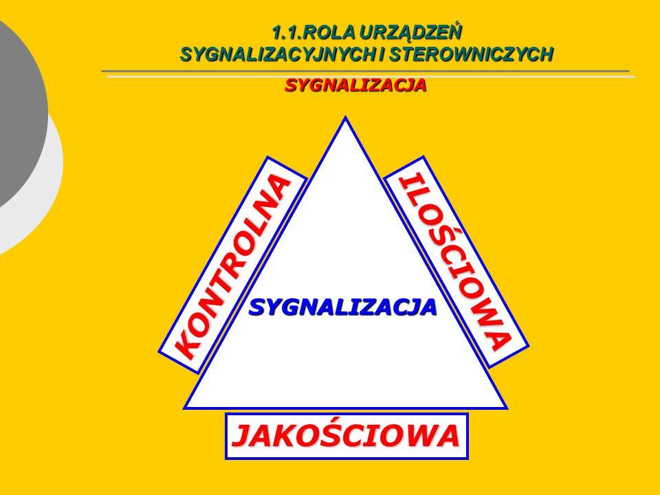 1.1.ROLA URZĄDZEŃ SYGNALIZACYJNYCH I STEROWNICZYCH