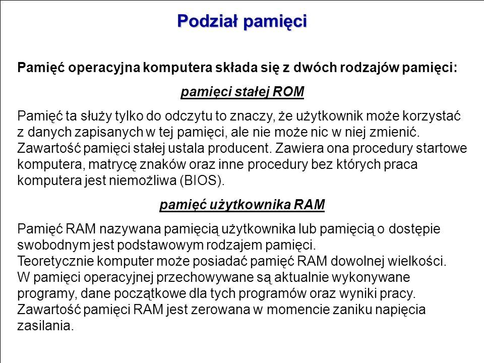 pamięć użytkownika RAM