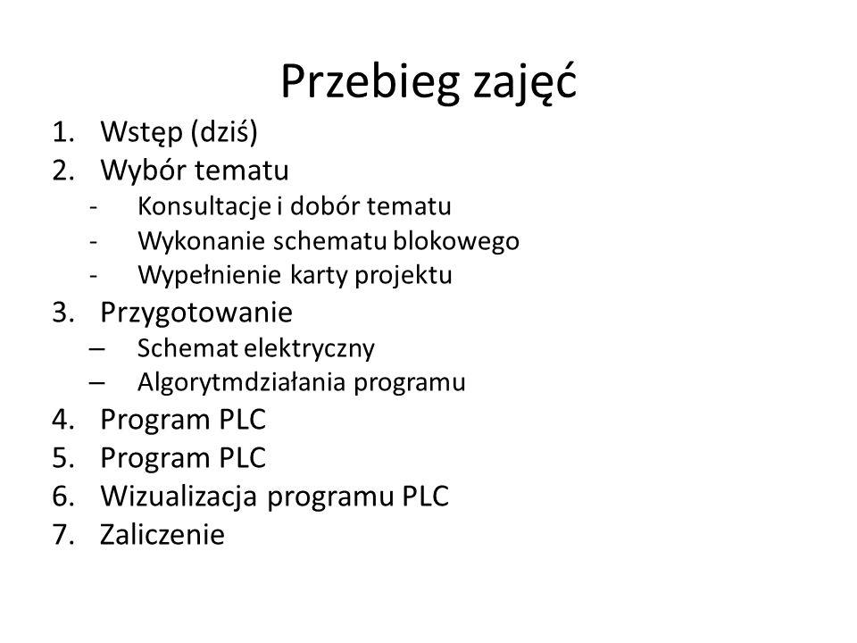 Przebieg zajęć Wstęp (dziś) Wybór tematu Przygotowanie Program PLC