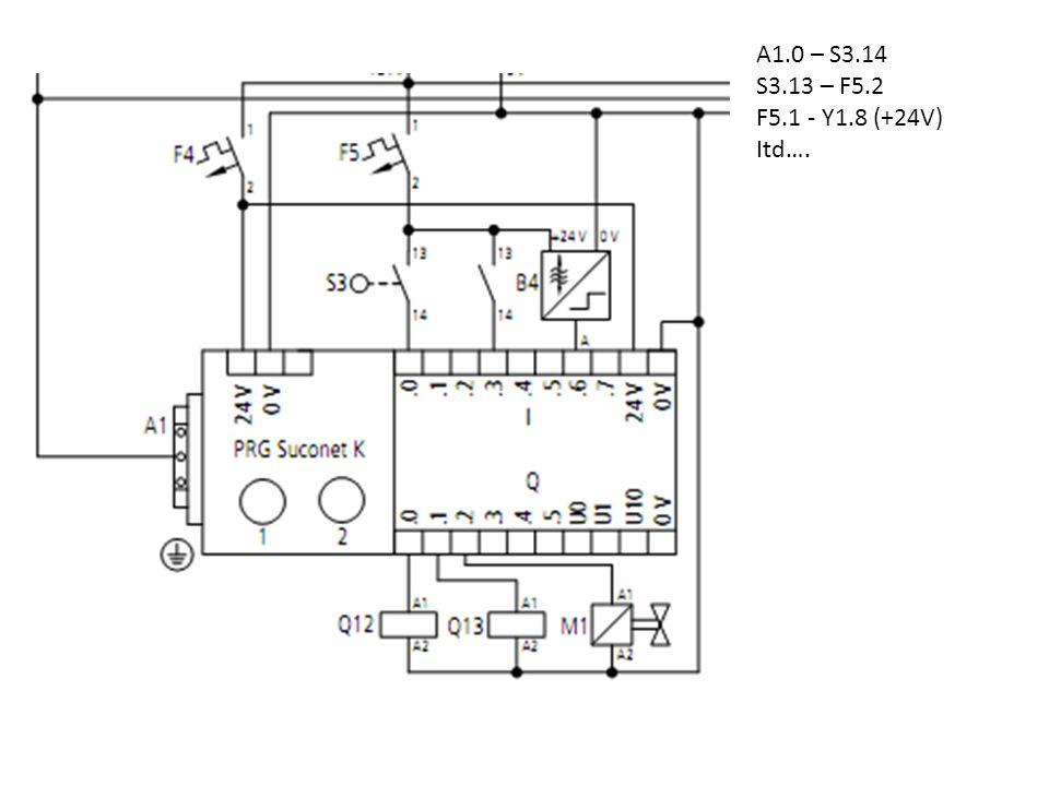 A1.0 – S3.14 S3.13 – F5.2 F5.1 - Y1.8 (+24V) Itd….