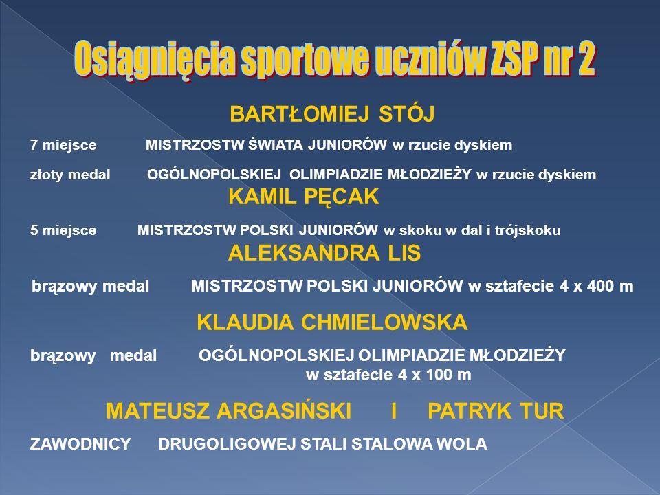 brązowy medal MISTRZOSTW POLSKI JUNIORÓW w sztafecie 4 x 400 m