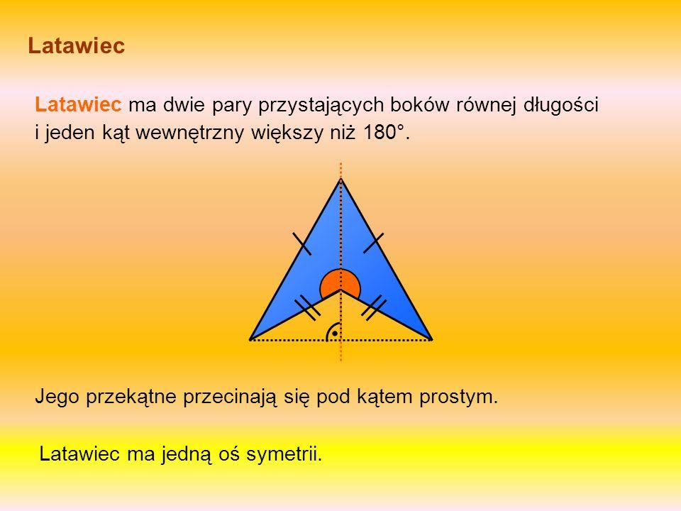 Latawiec Latawiec ma dwie pary przystających boków równej długości