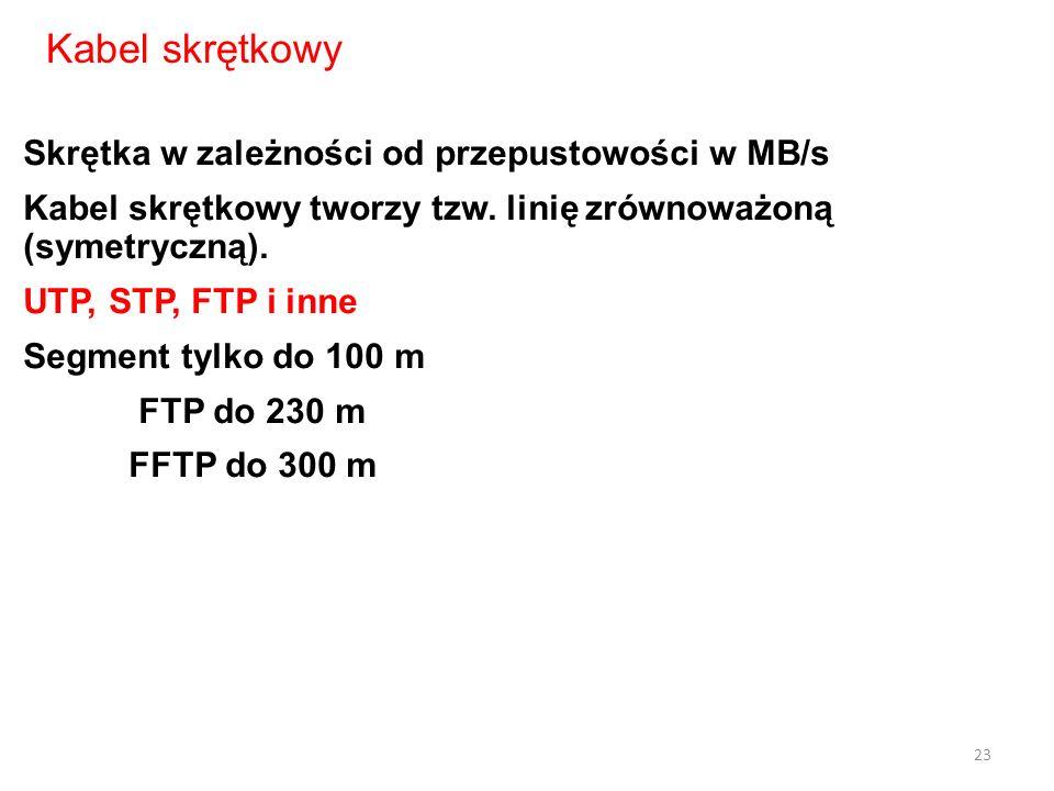 Kabel skrętkowy Skrętka w zależności od przepustowości w MB/s