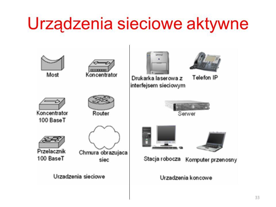 Urządzenia sieciowe aktywne