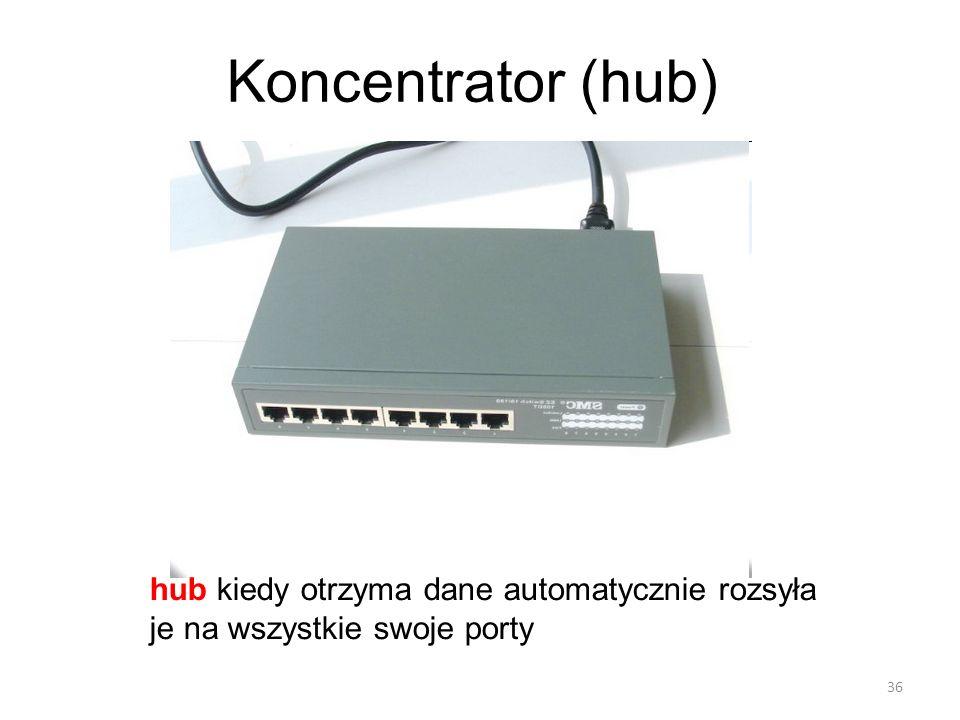 Koncentrator (hub) hub kiedy otrzyma dane automatycznie rozsyła je na wszystkie swoje porty