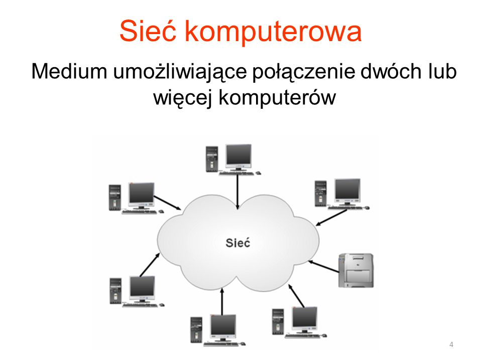 Medium umożliwiające połączenie dwóch lub więcej komputerów