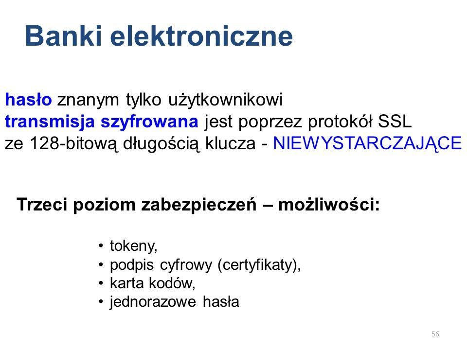 Banki elektroniczne hasło znanym tylko użytkownikowi