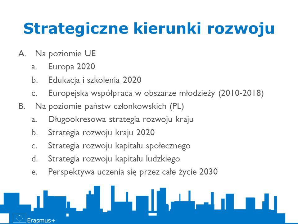 Strategiczne kierunki rozwoju