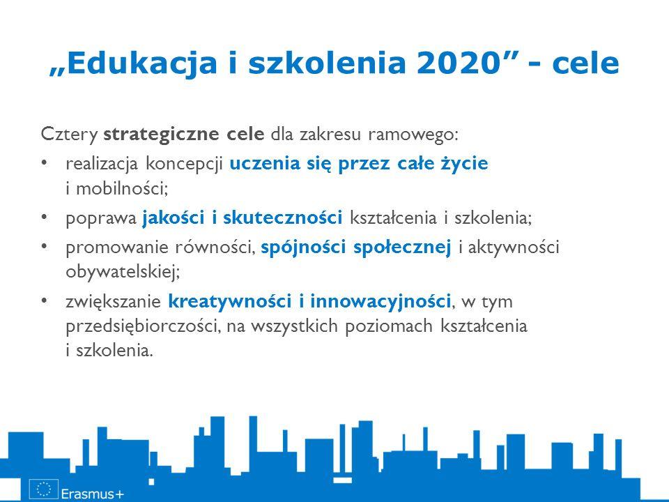 """""""Edukacja i szkolenia 2020 - cele"""