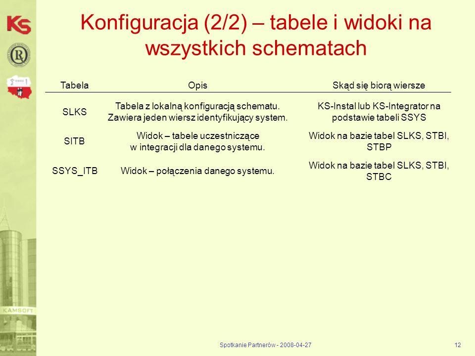 Konfiguracja (2/2) – tabele i widoki na wszystkich schematach
