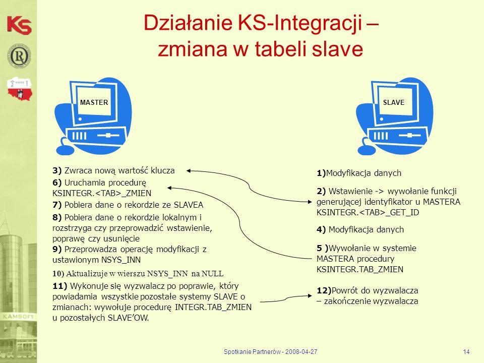 Działanie KS-Integracji – zmiana w tabeli slave