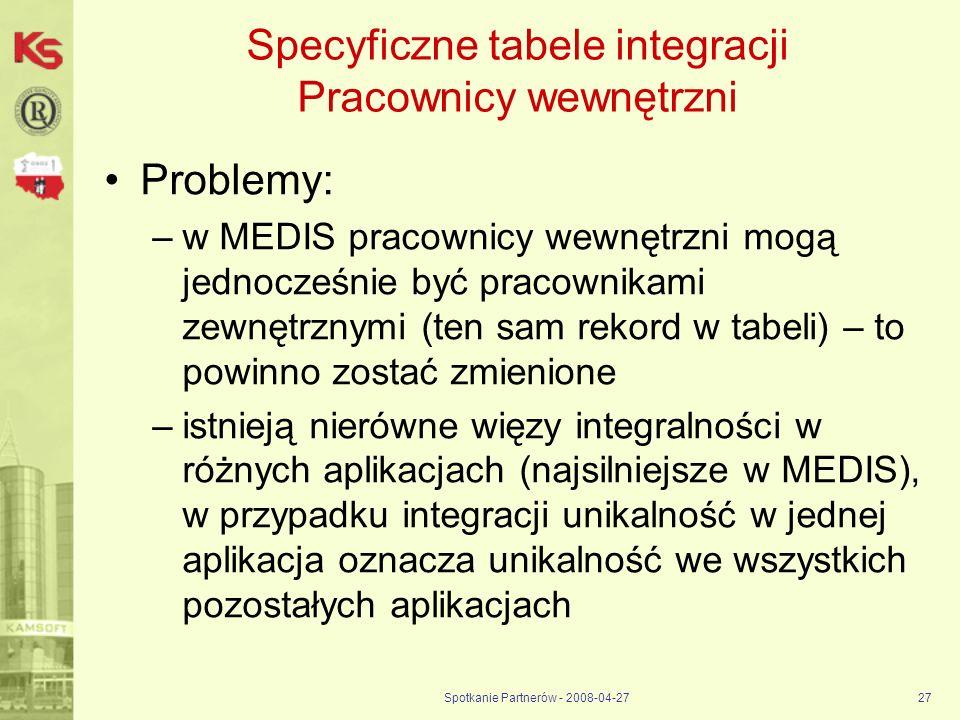 Specyficzne tabele integracji Pracownicy wewnętrzni