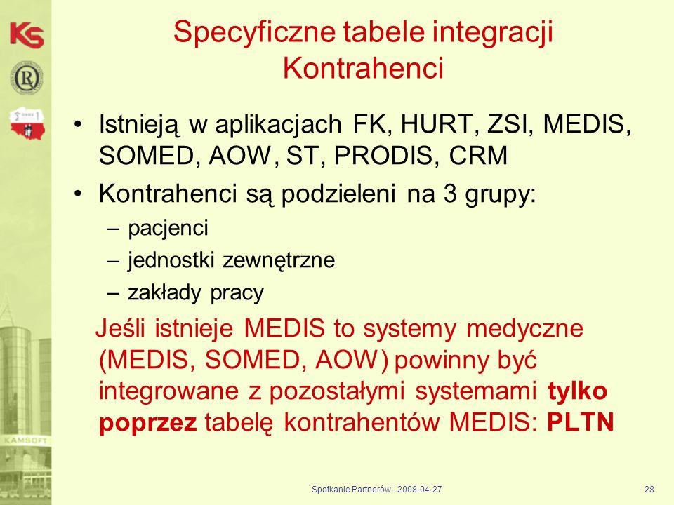 Specyficzne tabele integracji Kontrahenci