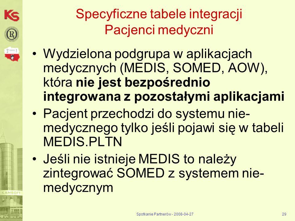 Specyficzne tabele integracji Pacjenci medyczni