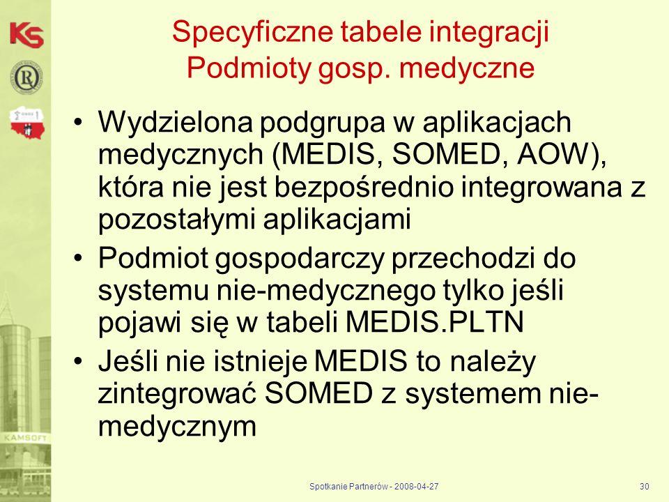 Specyficzne tabele integracji Podmioty gosp. medyczne