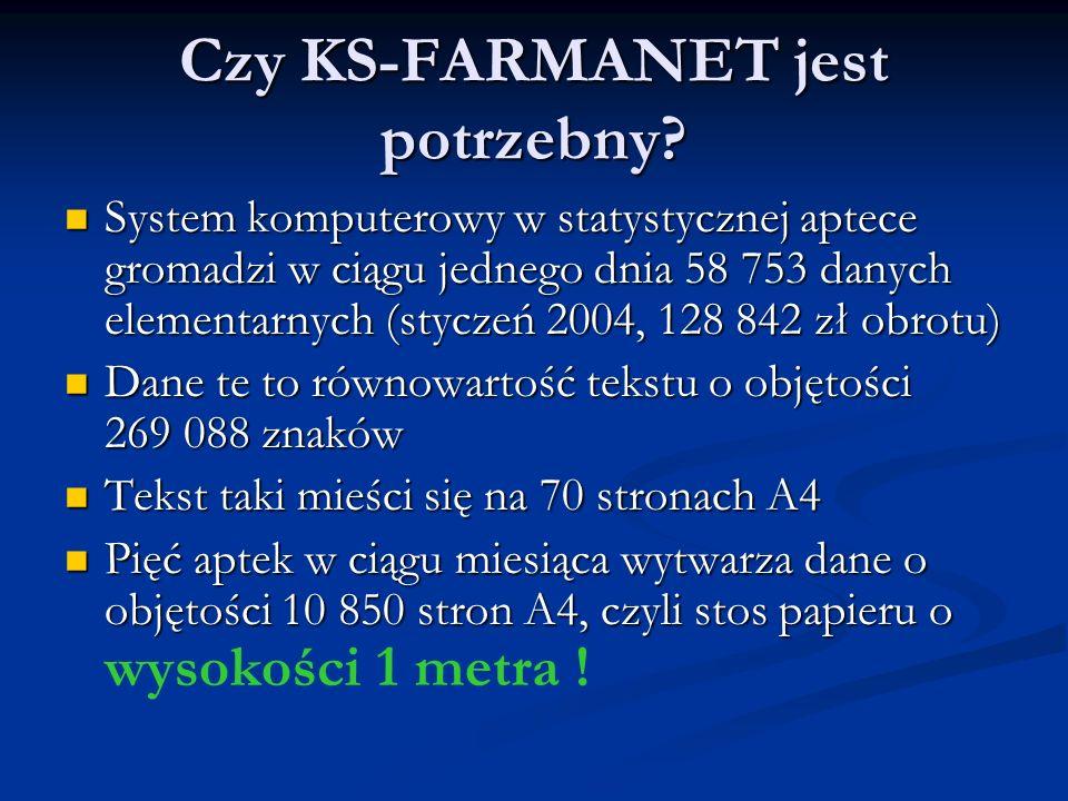Czy KS-FARMANET jest potrzebny