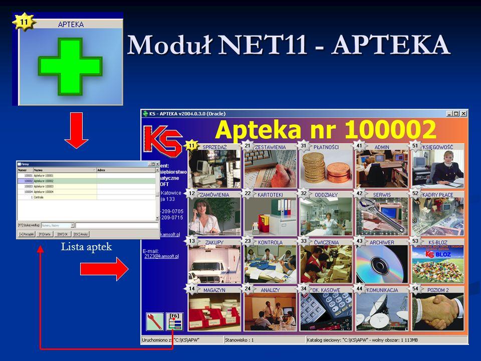 Moduł NET11 - APTEKA Lista aptek