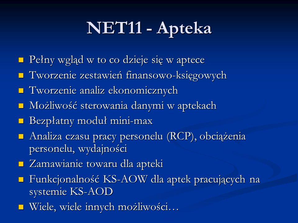 NET11 - Apteka Pełny wgląd w to co dzieje się w aptece