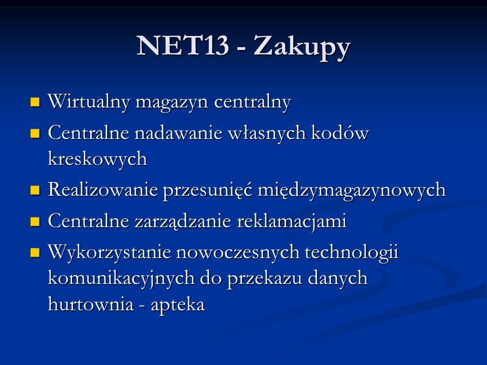NET13 - Zakupy Wirtualny magazyn centralny