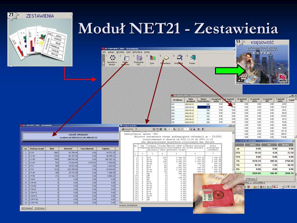 Moduł NET21 - Zestawienia