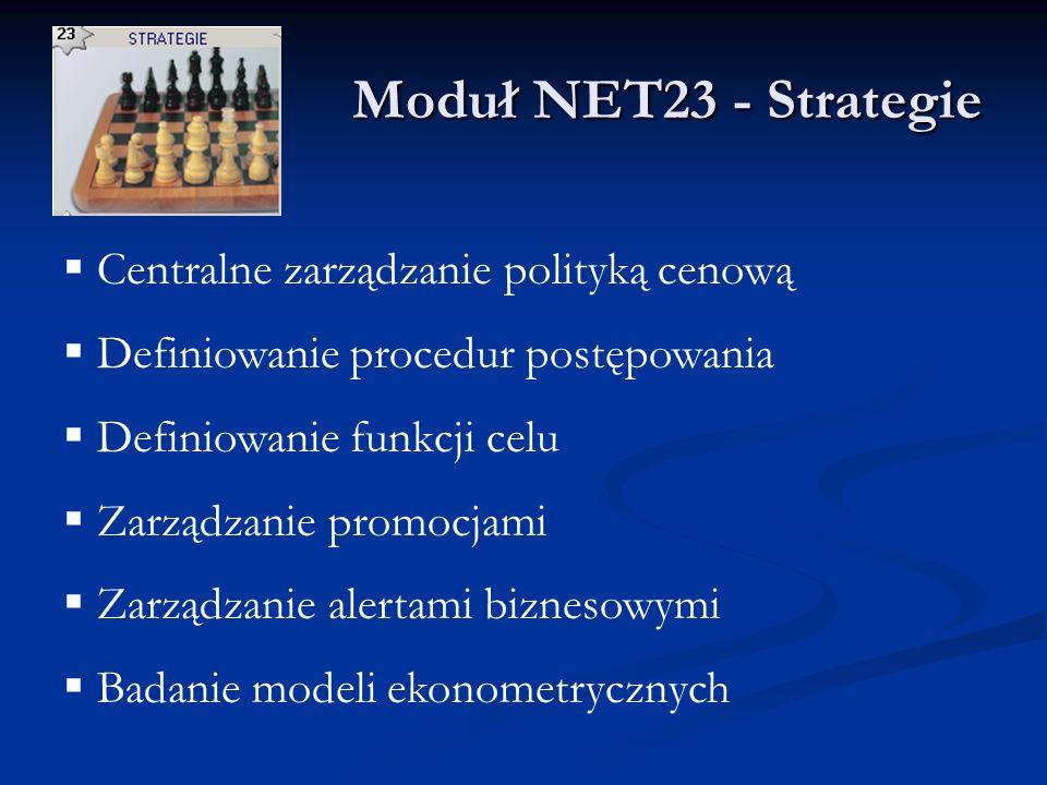 Moduł NET23 - Strategie Centralne zarządzanie polityką cenową