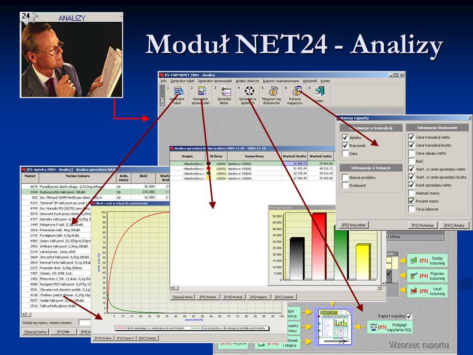 Moduł NET24 - Analizy