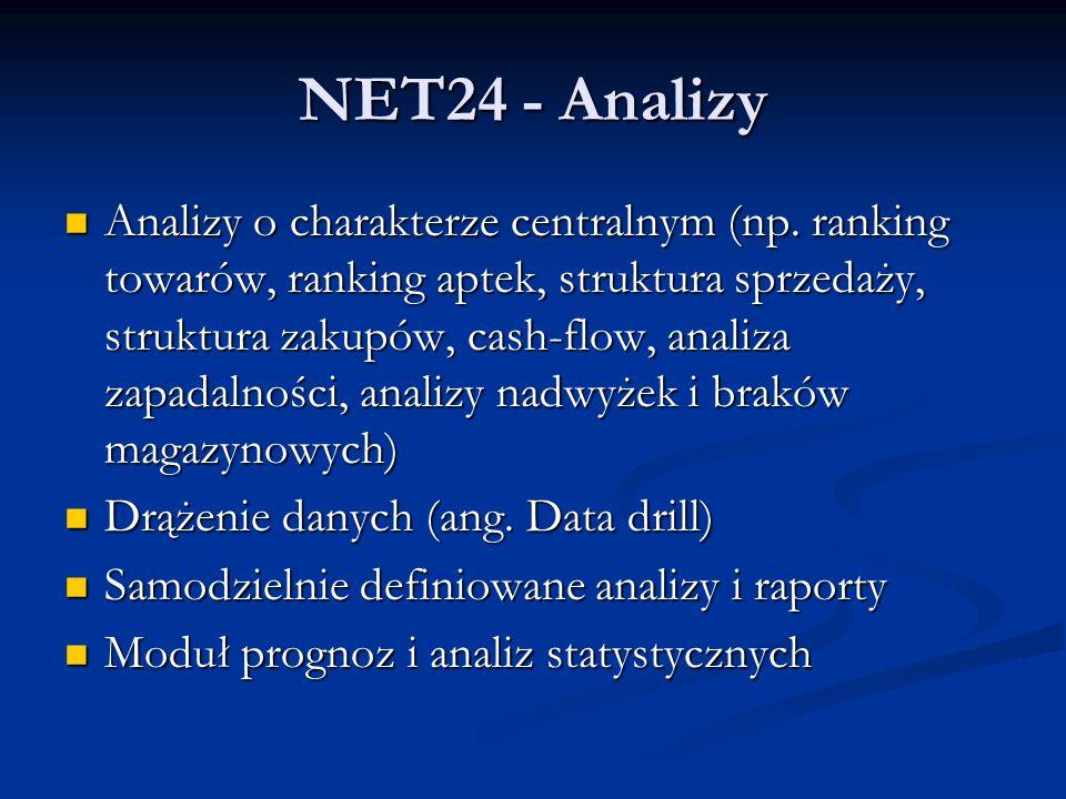 NET24 - Analizy