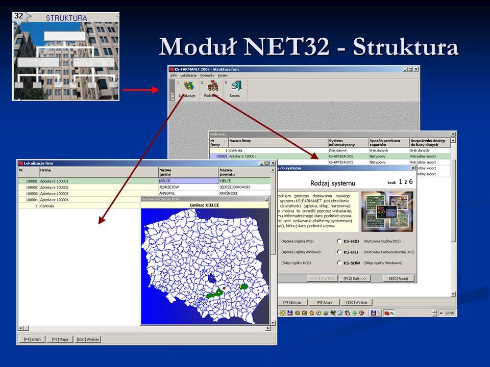 Moduł NET32 - Struktura