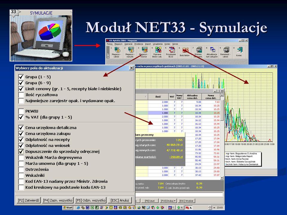 Moduł NET33 - Symulacje