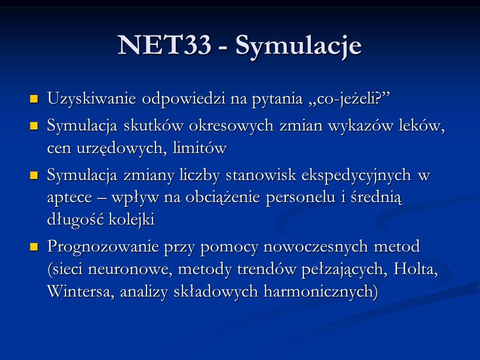 """NET33 - Symulacje Uzyskiwanie odpowiedzi na pytania """"co-jeżeli"""