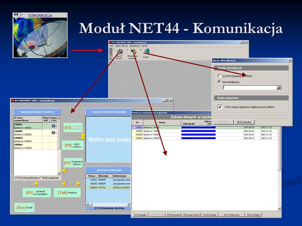 Moduł NET44 - Komunikacja