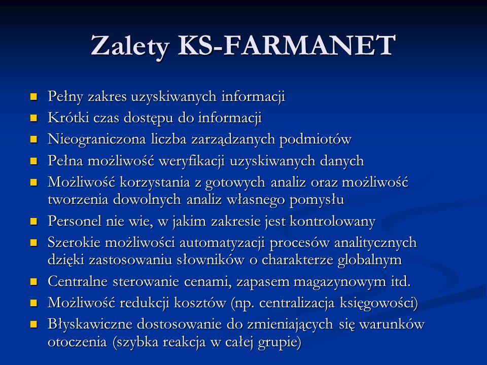 Zalety KS-FARMANET Pełny zakres uzyskiwanych informacji