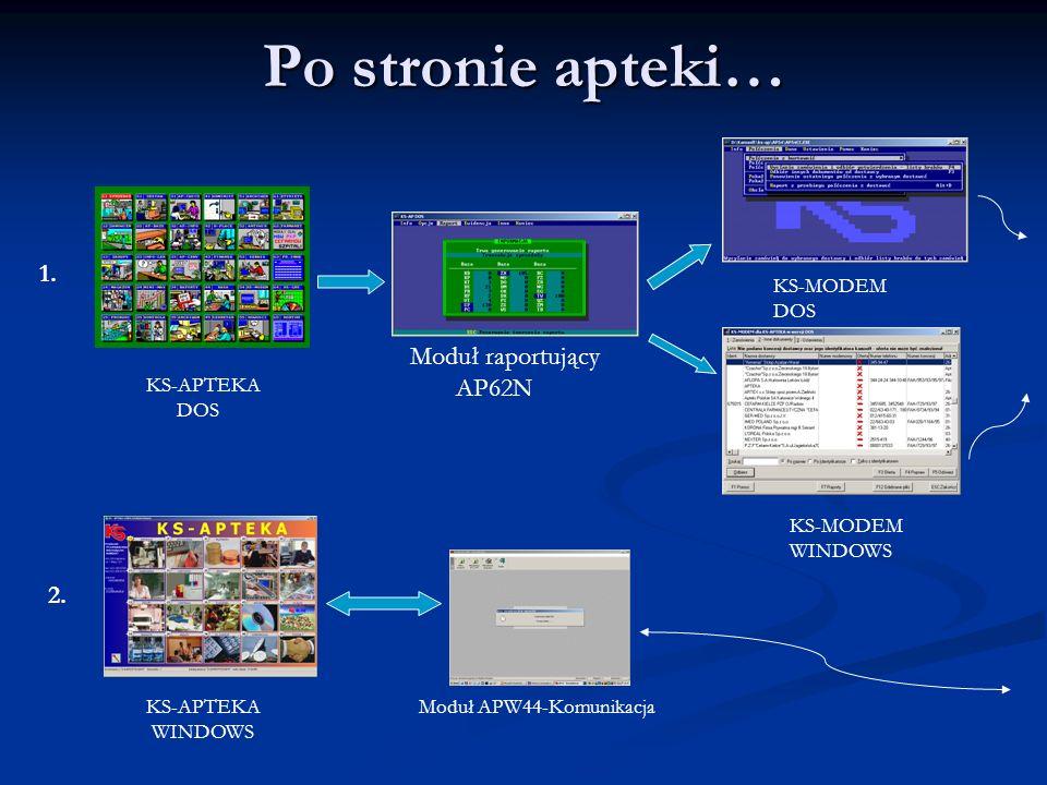 Po stronie apteki… 1. Moduł raportujący AP62N 2. KS-MODEM DOS