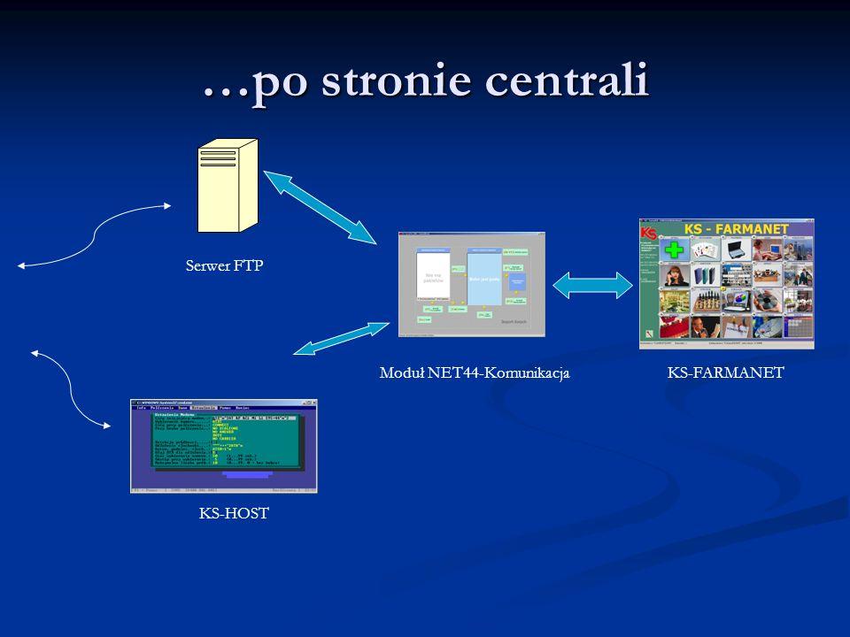 …po stronie centrali Serwer FTP Moduł NET44-Komunikacja KS-FARMANET