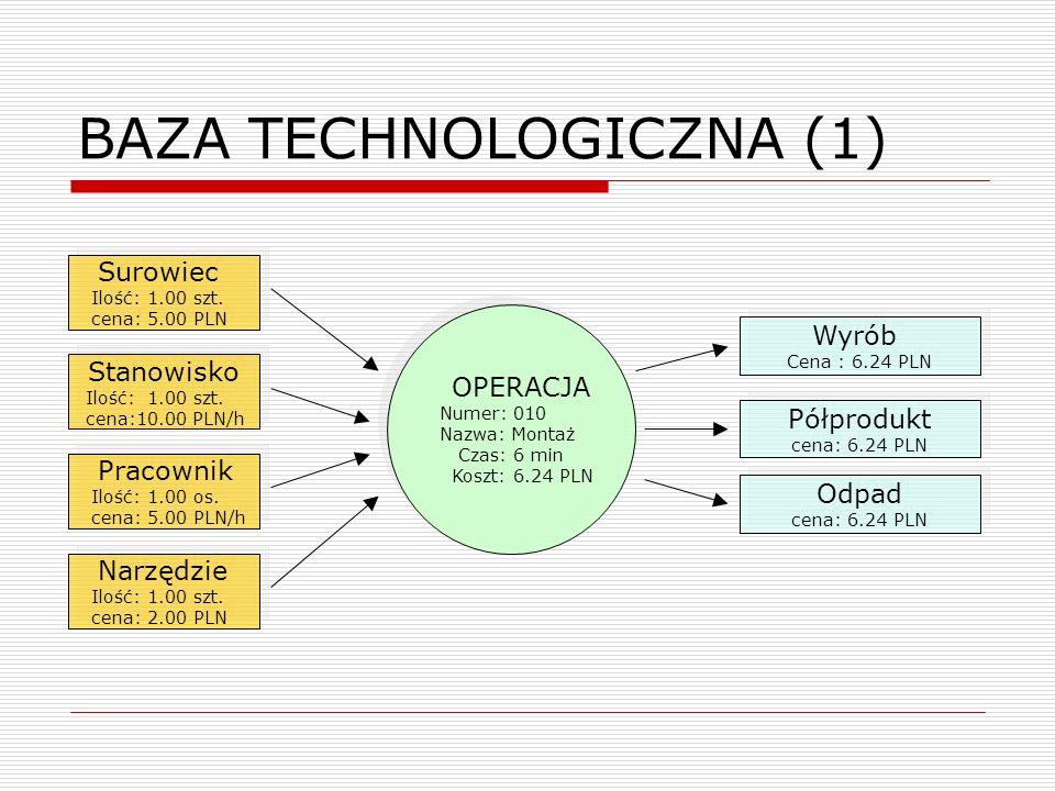 BAZA TECHNOLOGICZNA (1)
