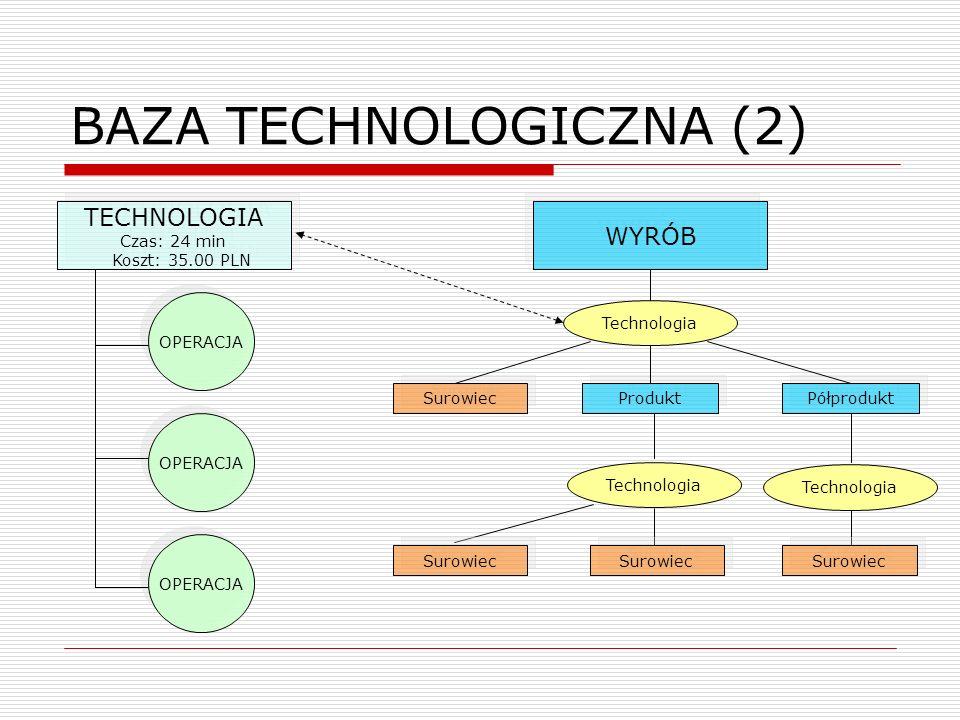 BAZA TECHNOLOGICZNA (2)