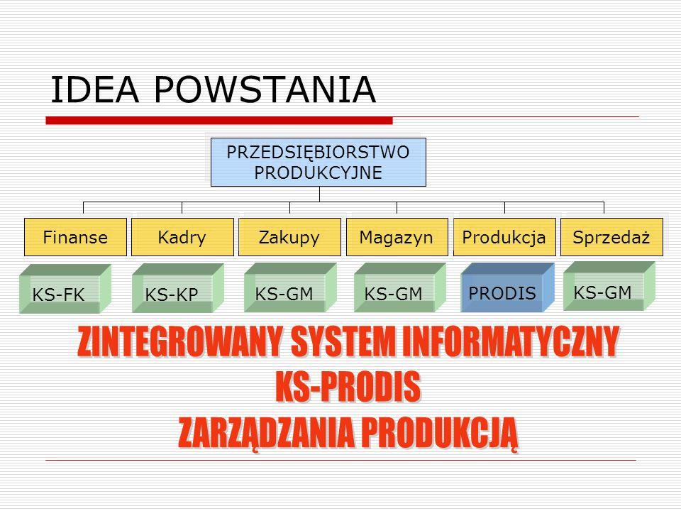 IDEA POWSTANIA ZINTEGROWANY SYSTEM INFORMATYCZNY KS-PRODIS