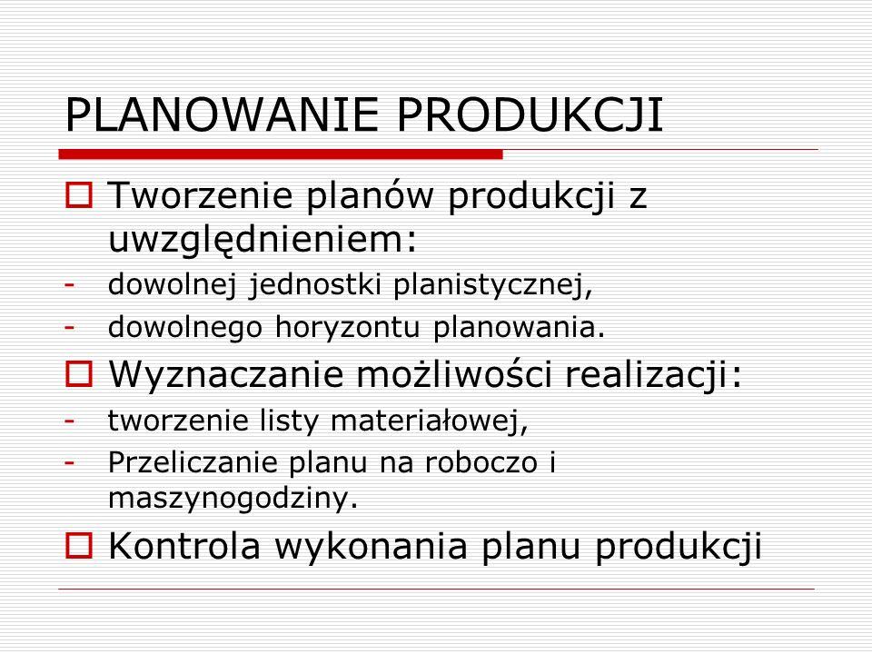 PLANOWANIE PRODUKCJI Tworzenie planów produkcji z uwzględnieniem: