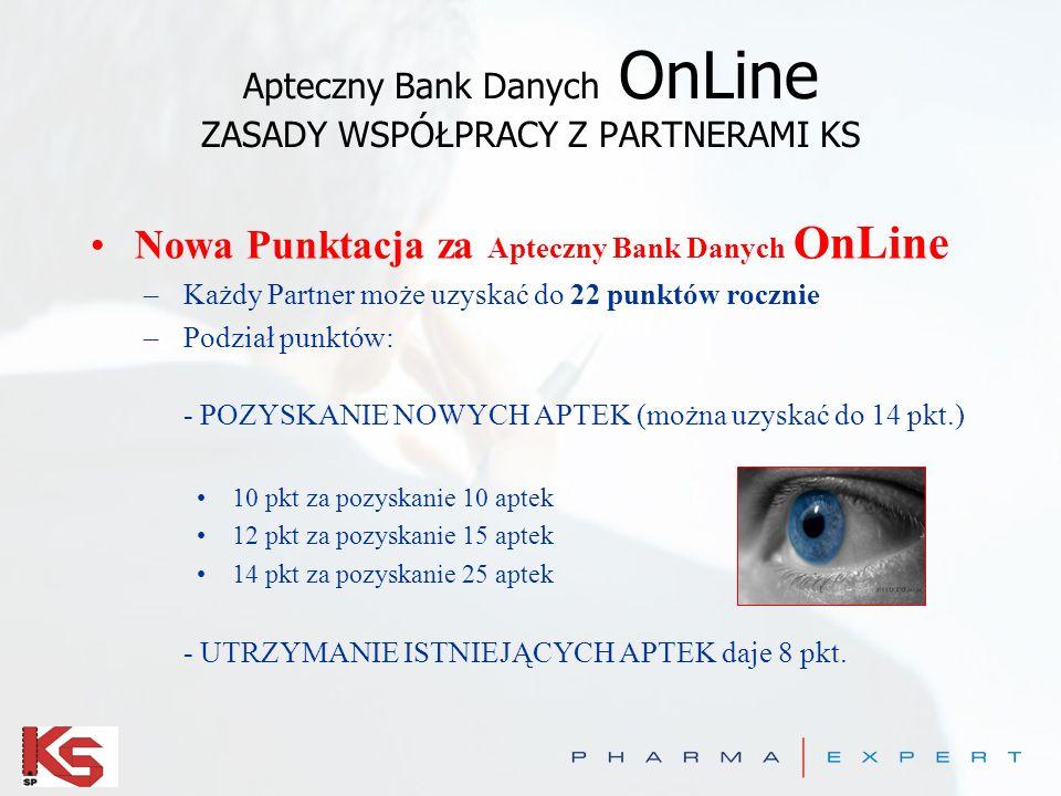 Apteczny Bank Danych OnLine ZASADY WSPÓŁPRACY Z PARTNERAMI KS